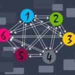 Copy Trading – Geld verdienen mit Taktik und Geschick